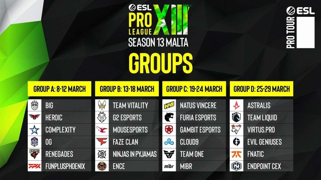 Natus Vincere дізналися суперників на ESL Pro League S13