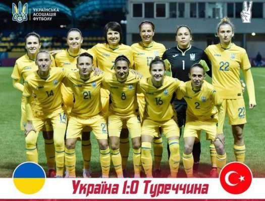 Жіноча збірна України в товариському матчі перемогла Туреччину
