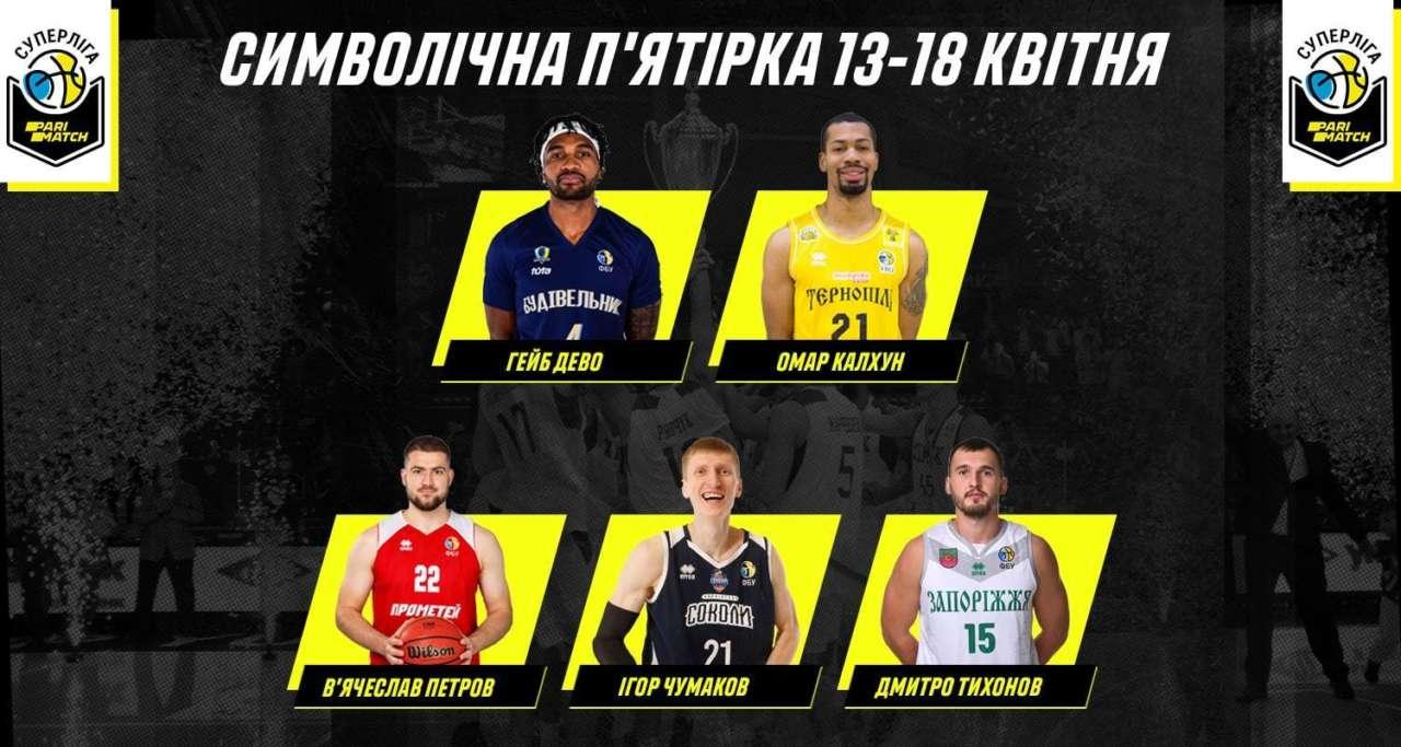 Определена символическая сборная тура баскетбольной Суперлиги